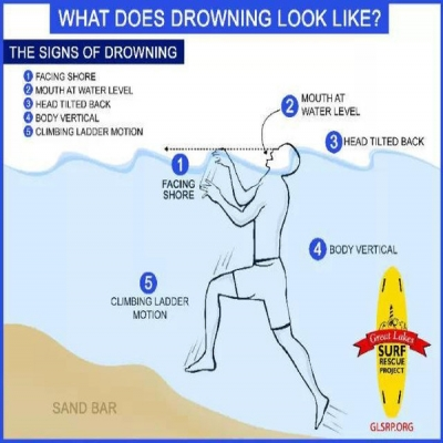 教宝宝学习游泳过程中应该注意的事项
